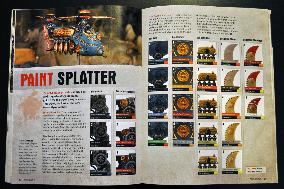 White Dwarf Ferbruary 2014 Week 2 Paint Splatter