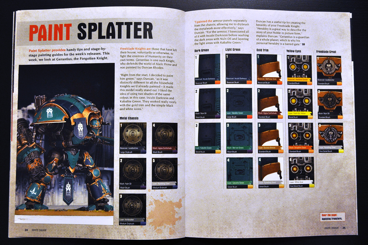 White Dwarf March 2014 Week 1 Paint Splatter